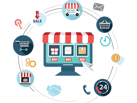ecommerce website developers India