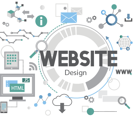 Web design company in Chennai | Web design and development